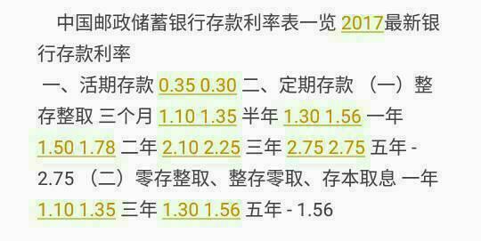 中国邮政储蓄银行活期