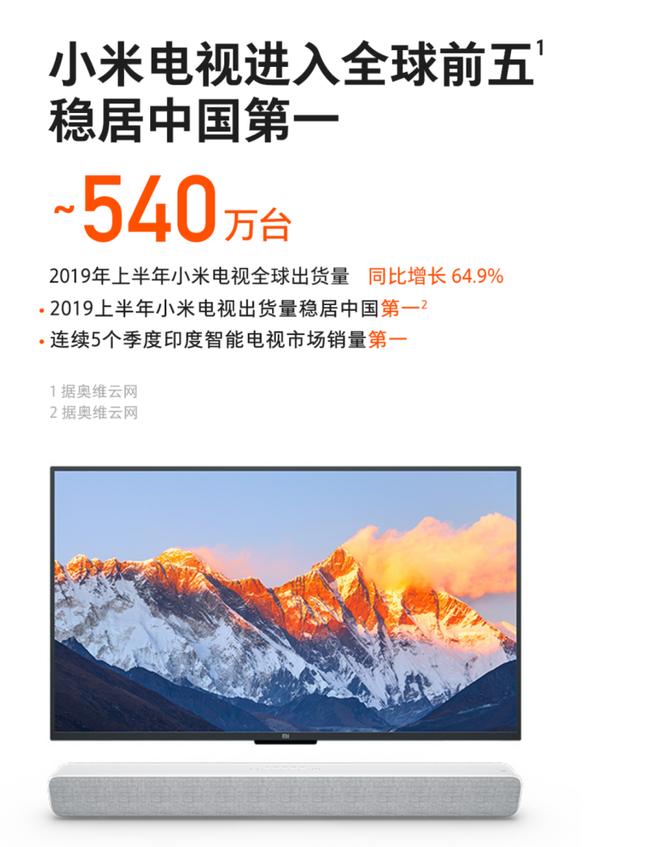 2019中国电视份额