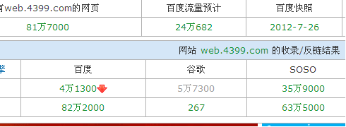 4399网站优化完整案例分享 三联教程