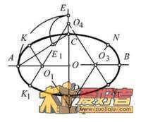 椭圆的简易画法_木工画椭圆的最简单的画法?_360问答