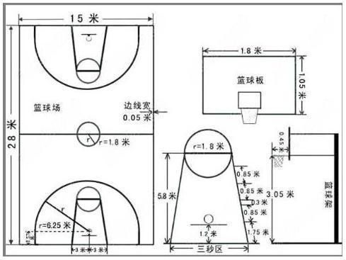 小学生篮球场地画法