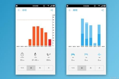 炒币平台app哪个最好,依靠走路赚钱的app趣步已经被立案调查了,那么是否说明这类app已经要凉了?