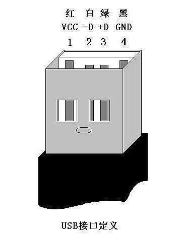 USB接口定义 - fdycq - 费家村----老费的三角梅花园