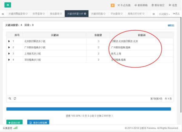 上海seo网站优化有哪些优点