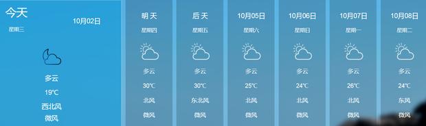闵行区的风力,风速情况怎样