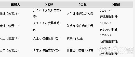 《讨鬼传2》仓库升级任务攻略