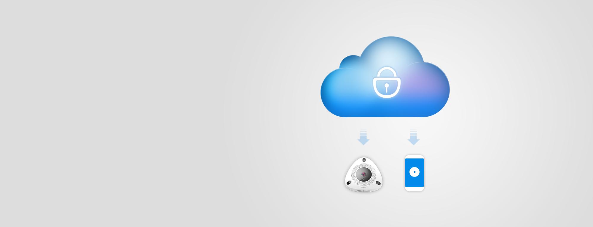 360视频数据安全加密,金融级安全保障
