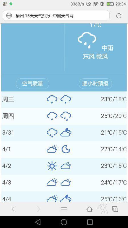 4月4号梧州市天气预报