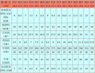 He reconocido Embutido Hito  耐克和阿迪达斯鞋码43码分别是多少UK码_360问答