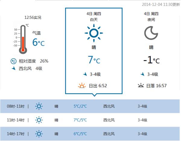 上海嘉定今天24小时天气预报查询,今日白天天