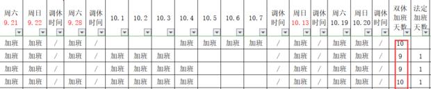 excle表格中加班天数怎么统计,只要有加班两个字就需要统计