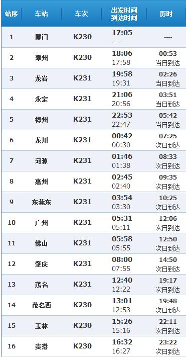 火车票怎么查询到站时间?