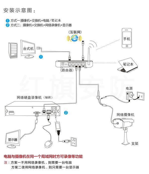 fs05自适应以太网交换机与网络监控摄像头和路