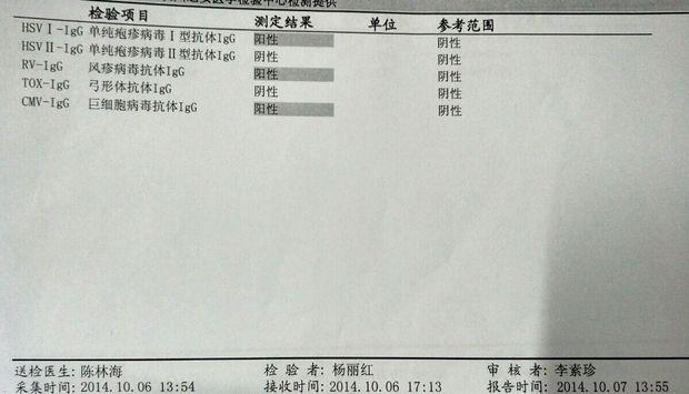 hiv抗体复检检测单_igg抗体阳性是什么意思-疱疹病毒抗体阳性|巨细胞igm阳性是艾滋 ...